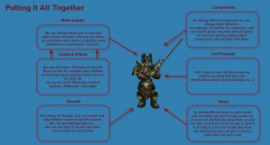 Sourena Game Studio_Unit Creator Structure